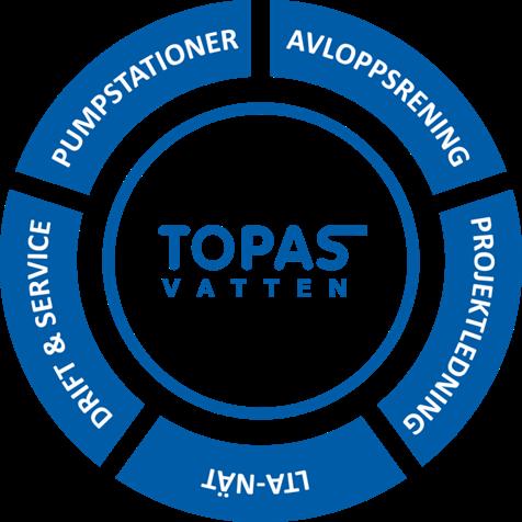 topas-systemleverantor