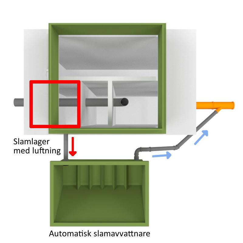Topas Slamavvattnare automatisk